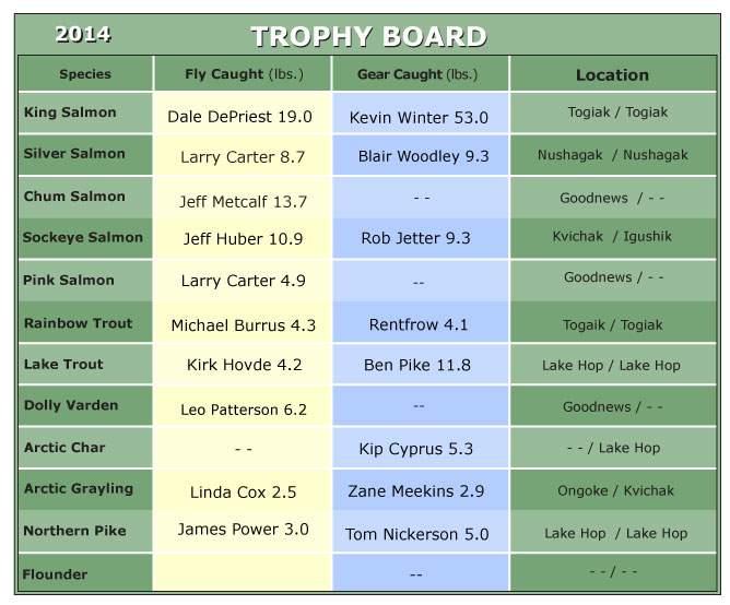 trophy_2014